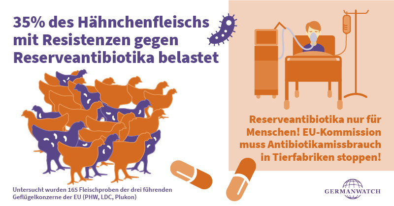 Antibiotikaresistente Erreger