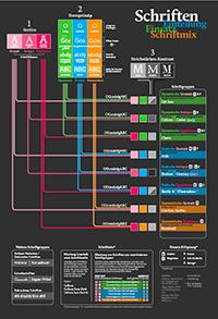 Infografik Schrift (Print-Version/dunkel)